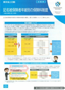記名被保険者年齢別の保険料制度
